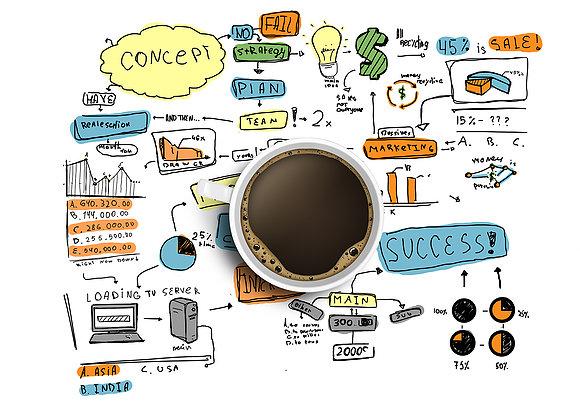 Planejamento | Plano de Negócios